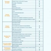 codial-service-pme
